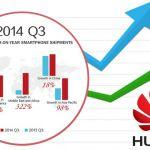 Huawei — лидер по экспорту в Китае