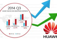 увеличение показателей экспорта Хуавей