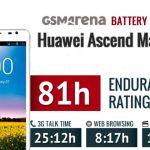 Тест аккумулятора смартфона Huawei Mate — первый из фаблетов