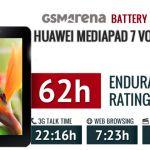 Тест аккумулятора бюджетного планшета Huawei MediaPad 7 Vogue