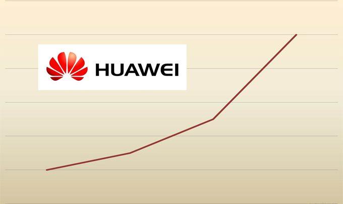 официальный отчет хуавей за 2014 год