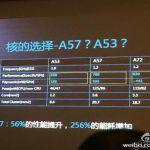 Баланс и производительность процессора Kirin 930 с ядрами Cortex A53e