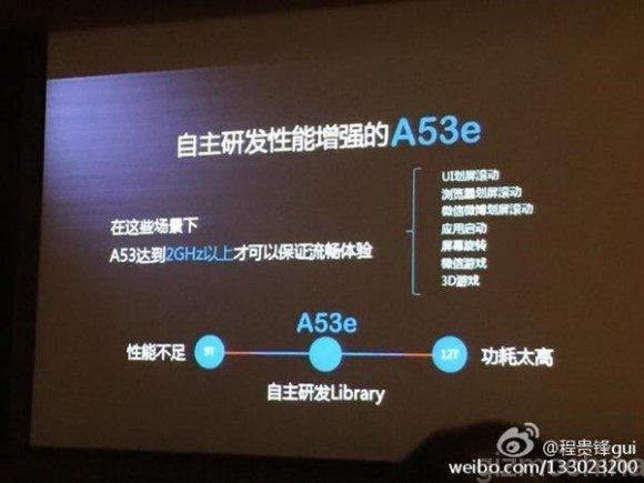 чипсет кирин 930 на а53е