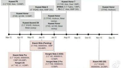 дорожная карта хуавей 2015
