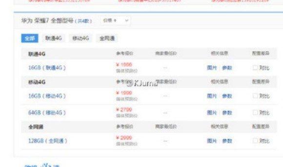 цены honor 7 с weibo