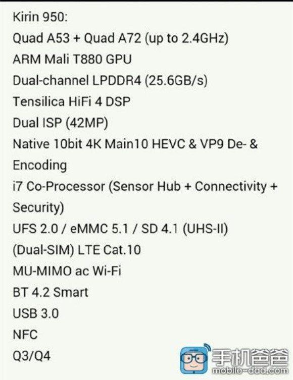 характеристики чипсета кирин 950
