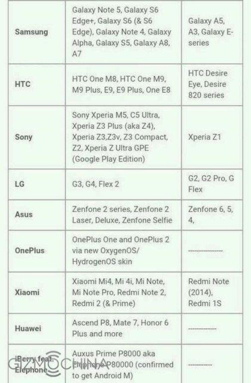 android 6 для смартфонов