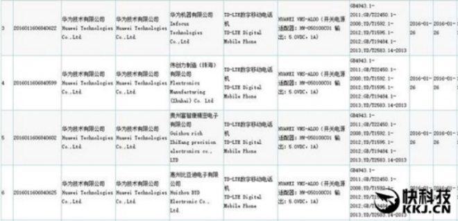 сертификация huawei p9 в 3с