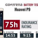 Тест аккумулятора Huawei P9