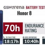 honor 8 тест аккумулятора