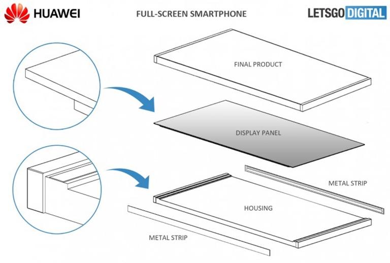 безрамочный смартфон хуавей патент