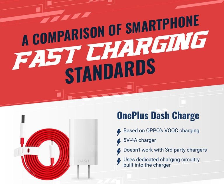 dash charge сравнение