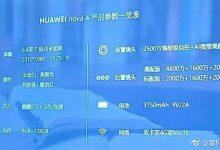 huawei nova 4 характеристики утечка